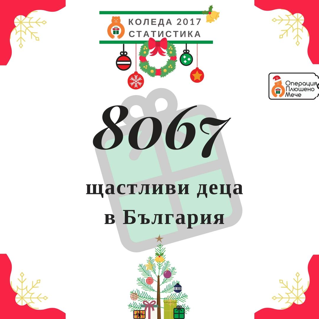 Коледа 2017 – Статистика